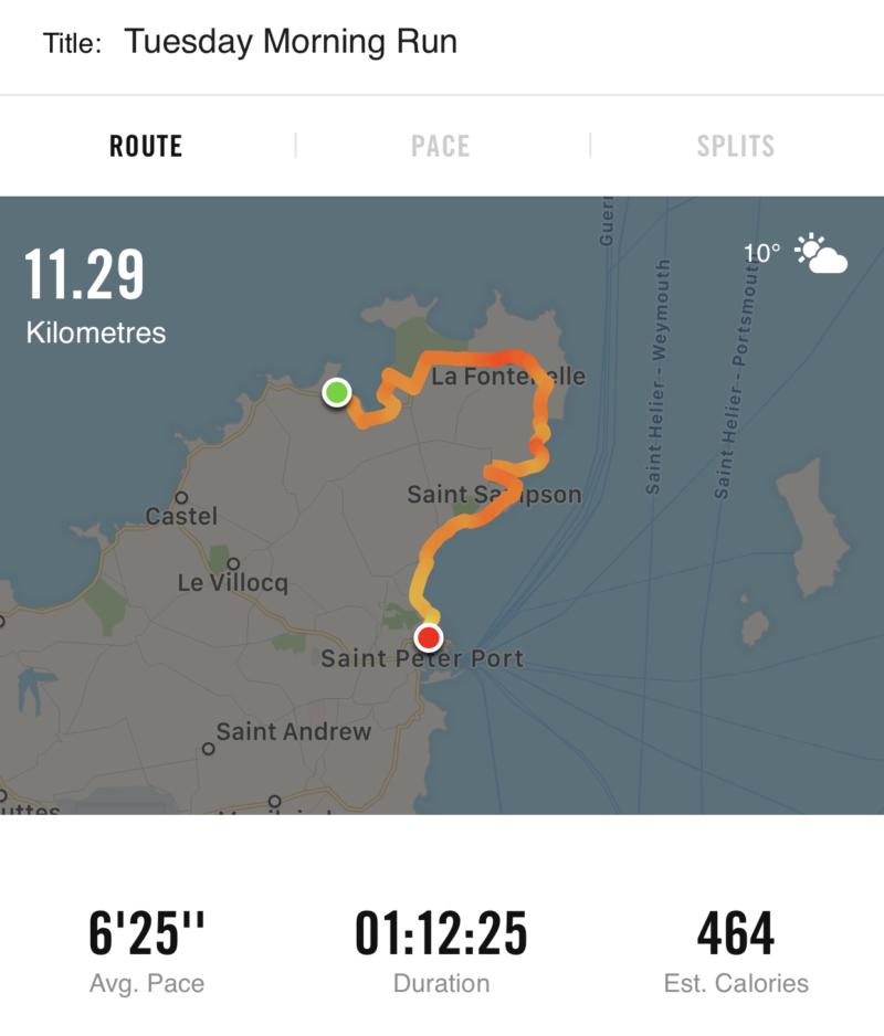 Nike Running App - StefanieGrace.com