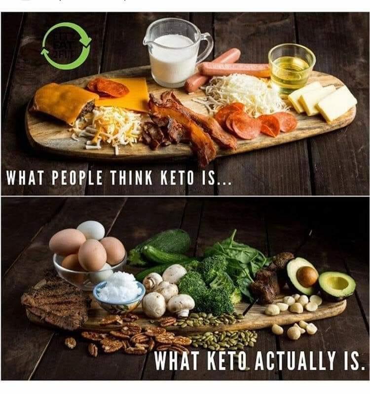 Trying the Keto Diet - StefanieGrace.com